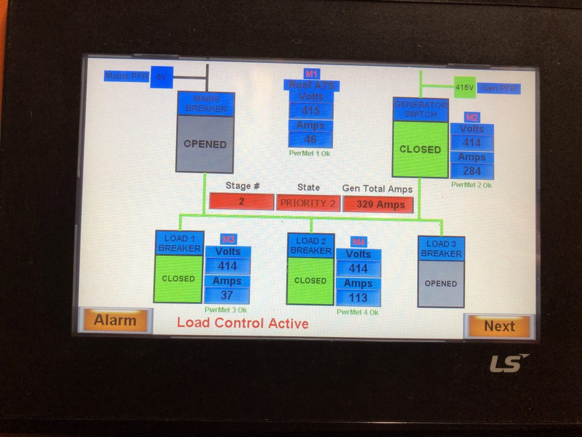 Load Shedding & Generator Control Systems